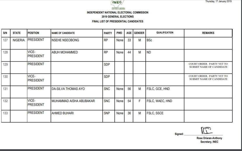 inec list- no sdp presidential candidate